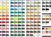 Tabla universal equivalencias para pinturas
