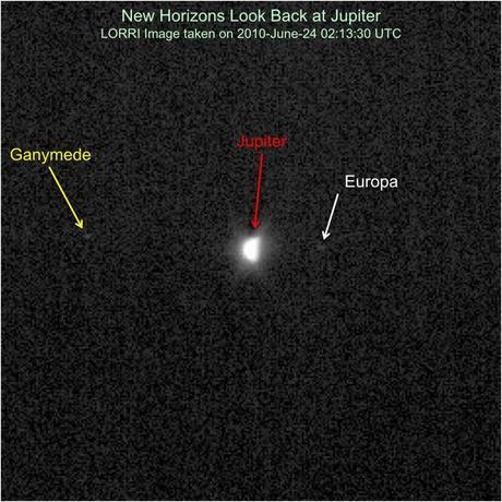 New Horizons observa a Júpiter desde atrás