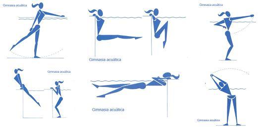 Aquagym ejercicios acu ticos para practicar paperblog for Ejercicios en la piscina