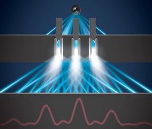 Dos sigue siendo el número mágico en mecánica cuántica