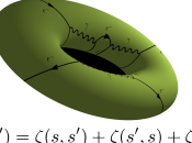 Workshop Exploratorio European Science Foundation ICMAT: Approaches Multiple Zeta Values