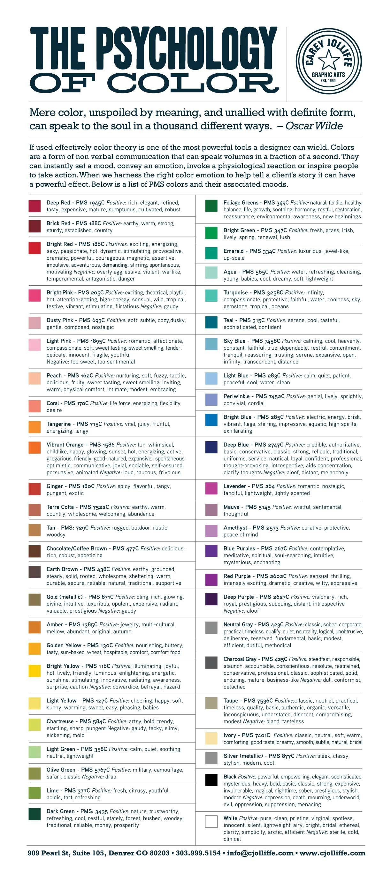 La psicología de los colores #Infografía #Curiosidades #Diseño