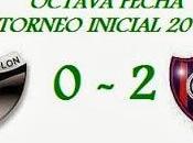 Colón:0 Lorenzo:2 (Fecha
