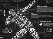 cuerpo Usain Bolt #Infografía #CuerpoHumano #UsainBolt