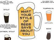 ¿Qué dice cerveza sobre #Infografía #Curiosidades #Bebidas #Cerveza