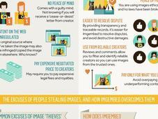 imágenes #Infografía #Internet #Imágenes