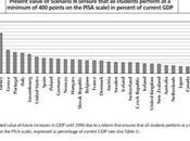 México país OCDE tendría mayor crecimiento económico partir reforma educativa mejore calidad educación