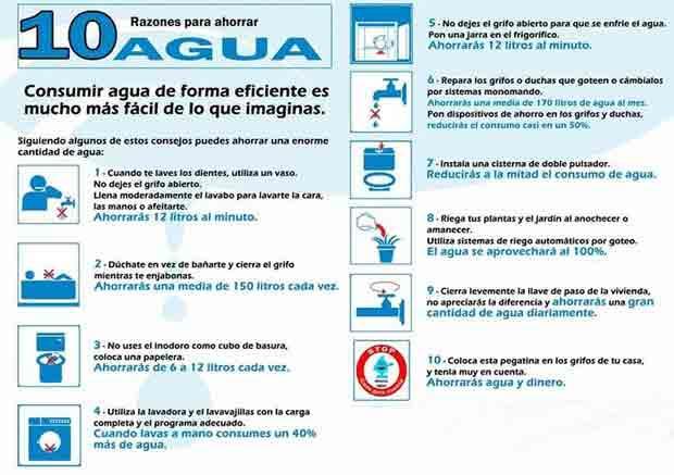 Trucos para practicar el consumo responsable de agua