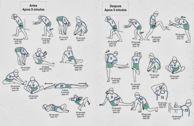 Упражнения на растяжку для мужчин в домашних условиях - Раум Профи