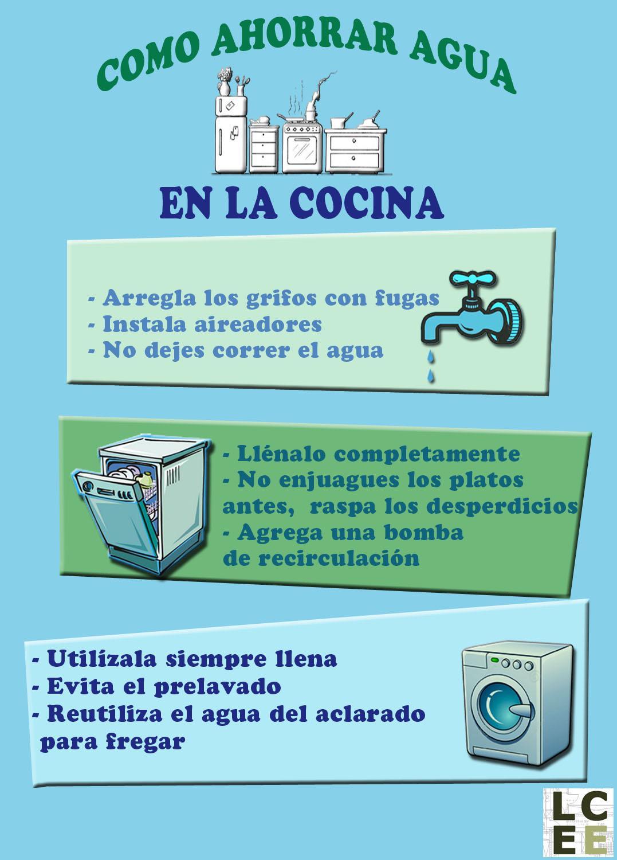 Ahorra agua en la cocina paperblog for Cosas para ahorrar agua