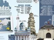 mejores ciudades para vivir #Infografía #País #Vida #Ciudades