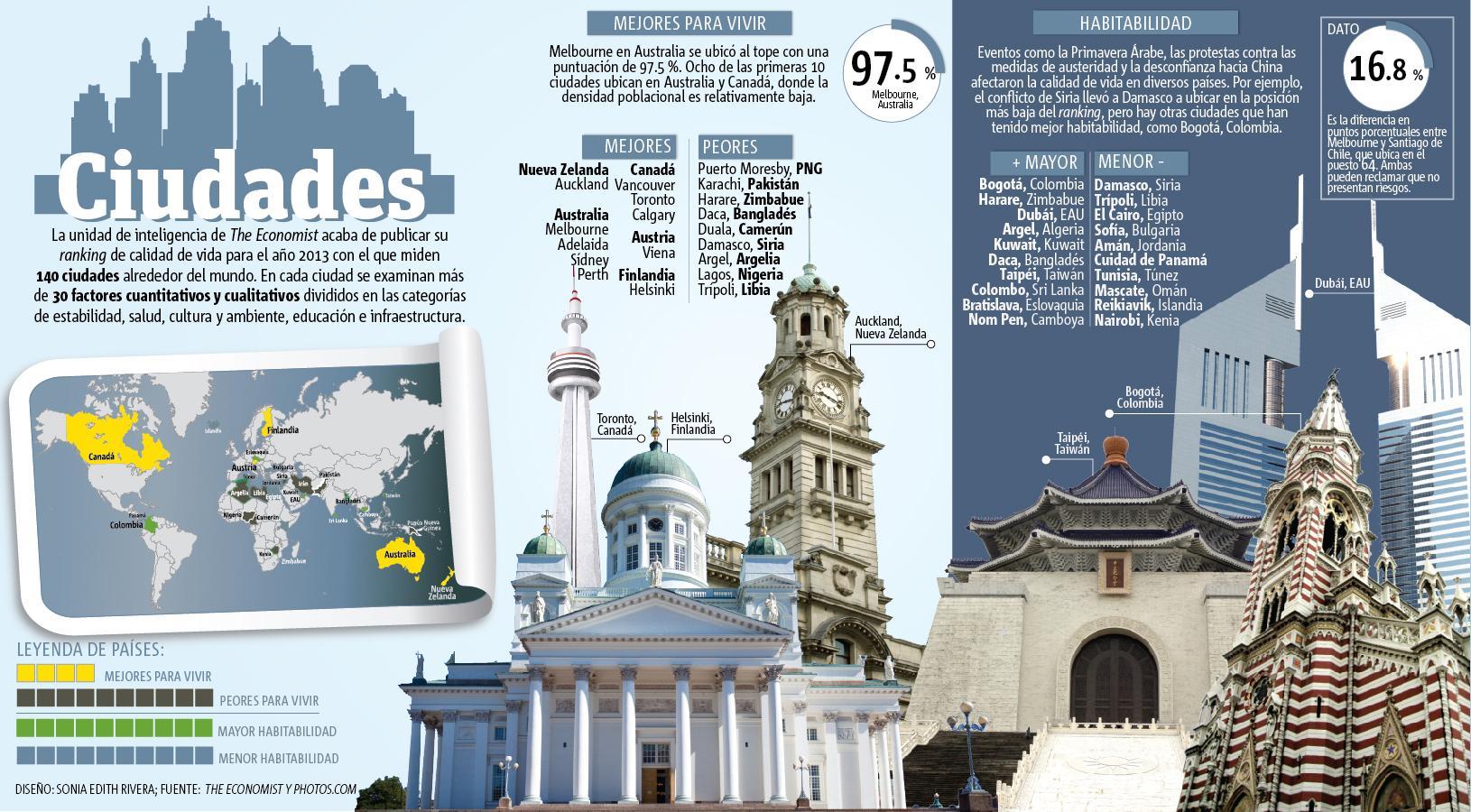 Las mejores ciudades para vivir infograf a pa s vida - Mejores ciudades espanolas para vivir ...