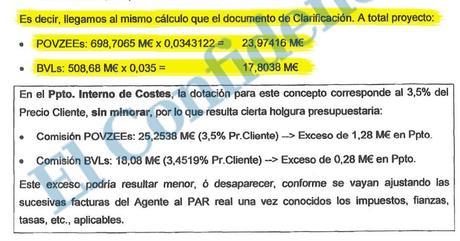 Así robaron el PSUV y el PSOE €42M a Venezuela