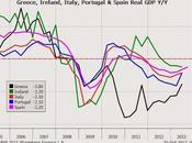 ¿Comienza España recuperación económica?