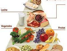 ¿Sufres gastritis?, dieta adecuada solución