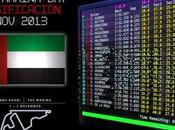 Dhabi: Clasificación Temporada 2013