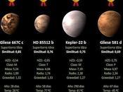 estrellas como tienen planetas habitables