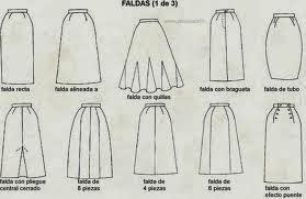 HISTORIA DE LA FALDA