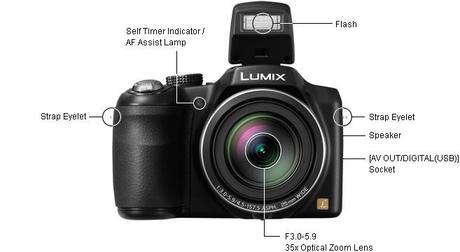 Panasonic Lumix DMC-LZ30 partes