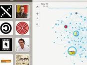 Vídeo Storfiy encuentro digital entre Ciudades Emocionales #SmartcitizensCC