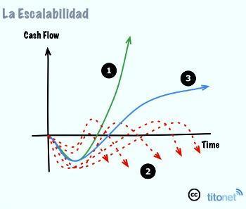 escalabilidad1.jpg