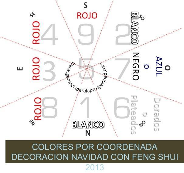Decoracion Feng Shui Colores ~ Por Mila Ciudad Interiorista @ellagardecoracion