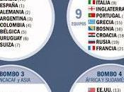 Bombos para sorteo Mundial Brasil 2014