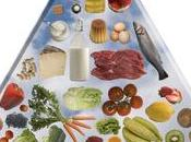 Alimentos básicos dieta: hidratos carbono