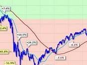 "economía mundial comienza ""aterrizaje forzoso"""