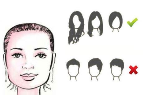 El nombre del preparado las vitaminas en las ampollas para los cabellos