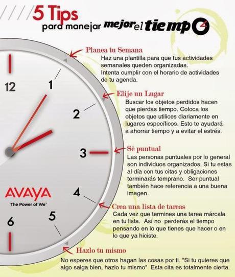 5 tips para administrar bien el tiempo paperblog - El tiempo en l olleria ...