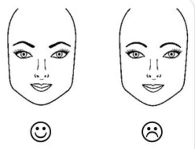 Tipos de cejas paperblog for Cejas para cara cuadrada