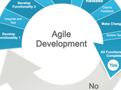 Agile (Scrum) Proyectos Business Intelligence