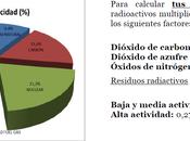 Informe observatorio electricidad España 2013