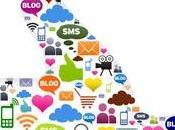 Evolución redes sociales America Latina