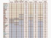 Informe PISA 2012 vuelve humillar sistema educativo español