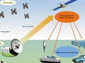 Geolocalización: Seguridad sobre Privacidad