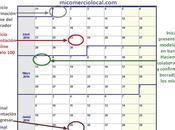 Cuándo comienza Declaración Renta 2013 (Campaña 2014)