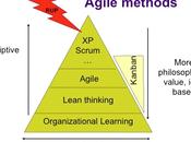 "Lecturas Outsourceando: Dream Team Nightmare, aventura ""Agile"""