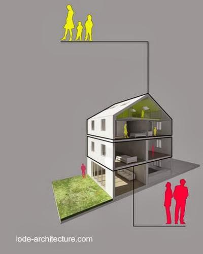 Dibujo en perspectica con un corte de la casa con ático en Francia