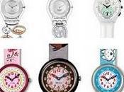 Relojera Suiza SWATCH perdió 30.000 millones Francos Suizos Inversiones (2010)
