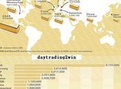 Mapa Reservas productores
