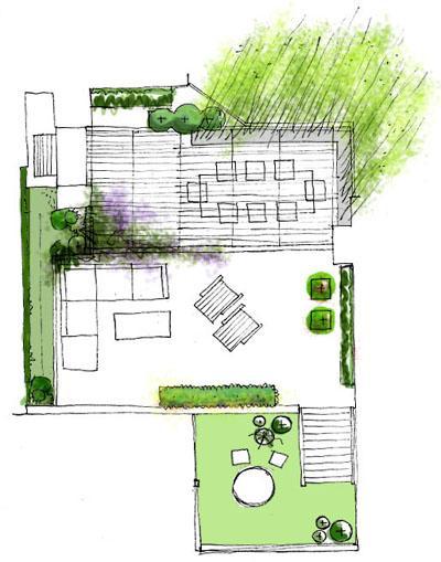 Dise o de jard n huerto urbano para la terraza de la for Planos terrazas exteriores