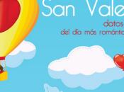 Valentín: Estadísticas enamorados
