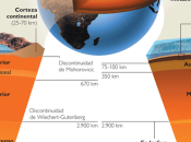 Nueva sección Blog: Geología