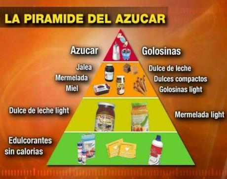 8 maneras de reducir el azúcar de tu dieta - Paperblog