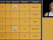Superliga Alleyoop Manager Semana