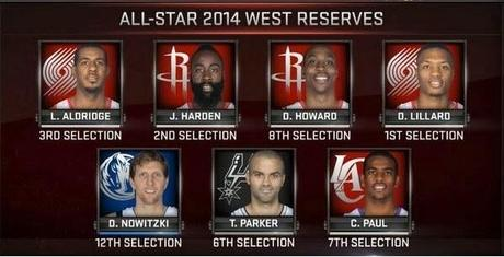 Los reservas del All-Star Game