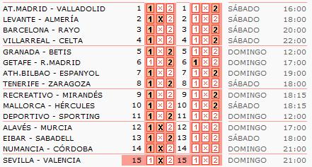 pronosticos-analisis-quiniela-futbol-jornada-35
