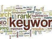 Cómo escoger palabras clave para blog